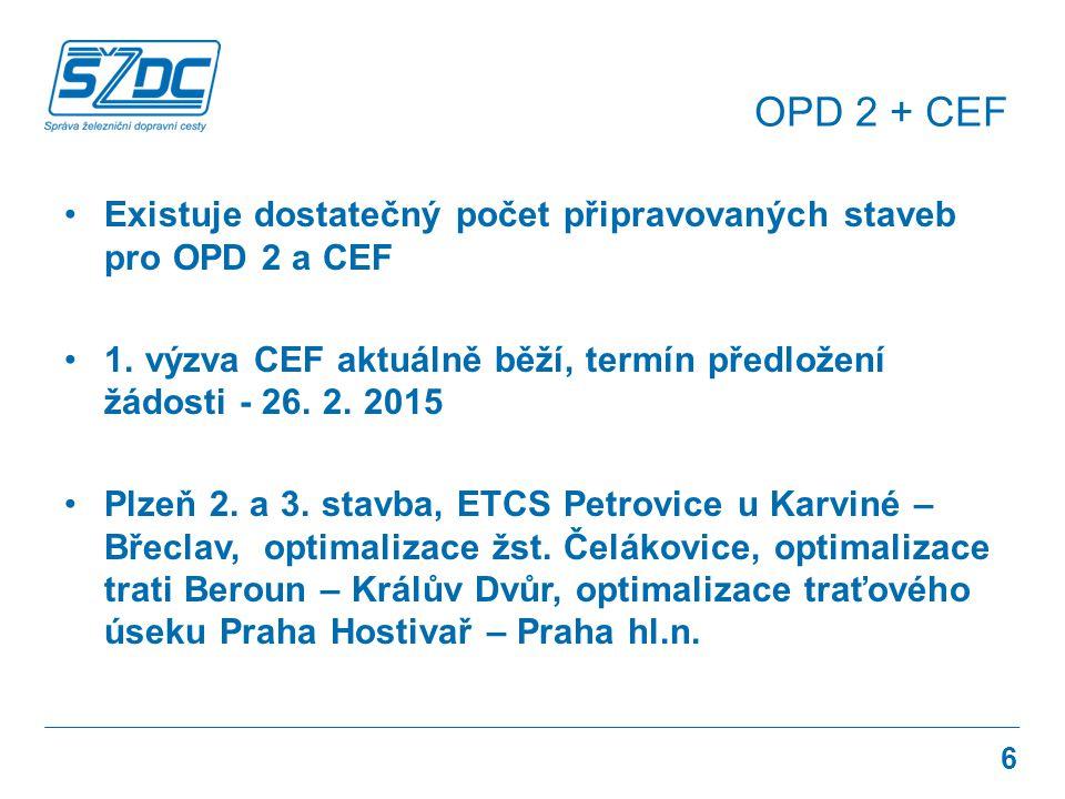OPD 2 + CEF Existuje dostatečný počet připravovaných staveb pro OPD 2 a CEF. 1. výzva CEF aktuálně běží, termín předložení žádosti - 26. 2. 2015.
