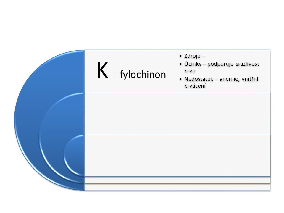 K - fylochinon Zdroje – Účinky – podporuje srážlivost krve