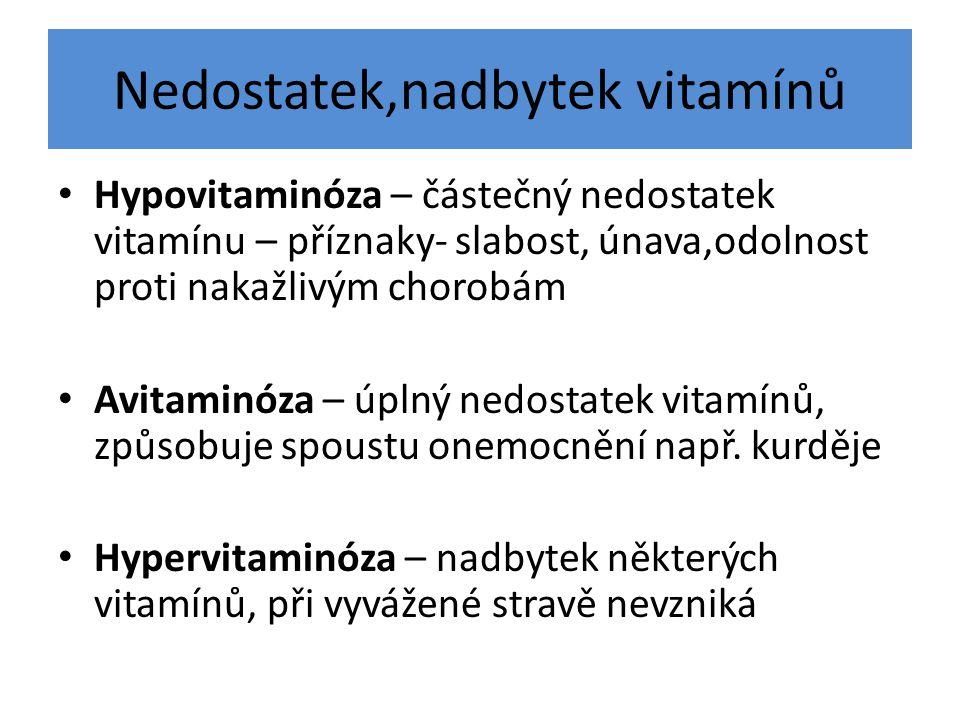 Nedostatek,nadbytek vitamínů