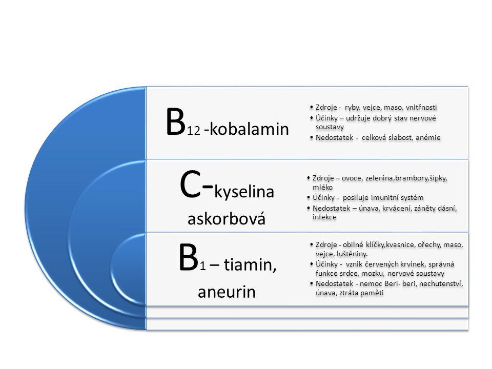 B12 -kobalamin C-kyselina askorbová B1 – tiamin, aneurin