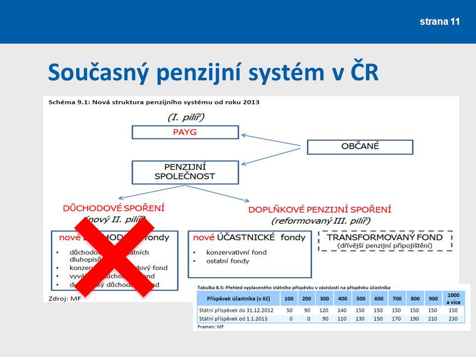Současný penzijní systém v ČR