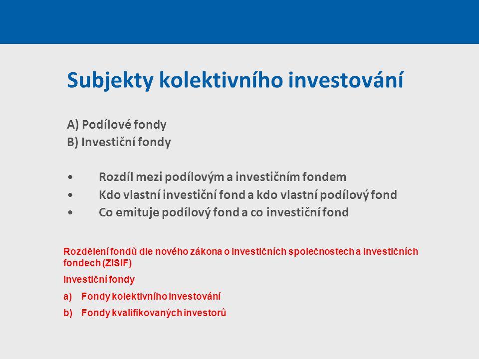 Subjekty kolektivního investování
