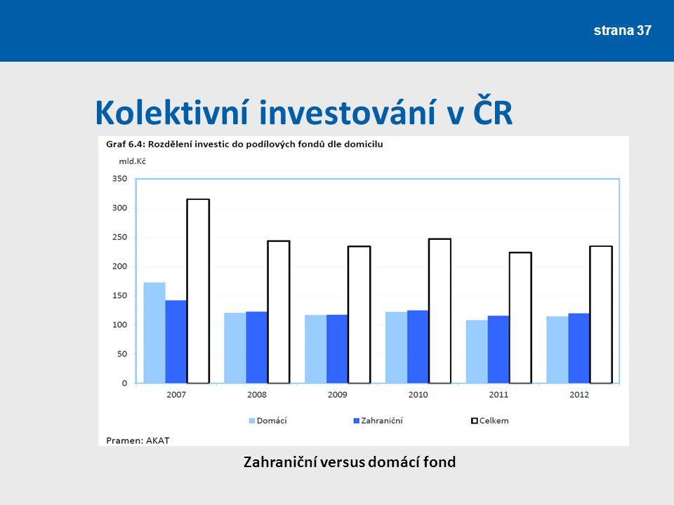 Kolektivní investování v ČR