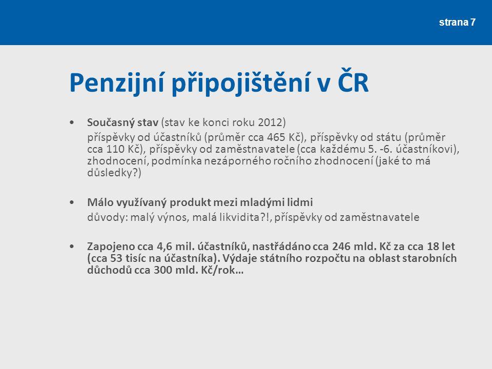 Penzijní připojištění v ČR