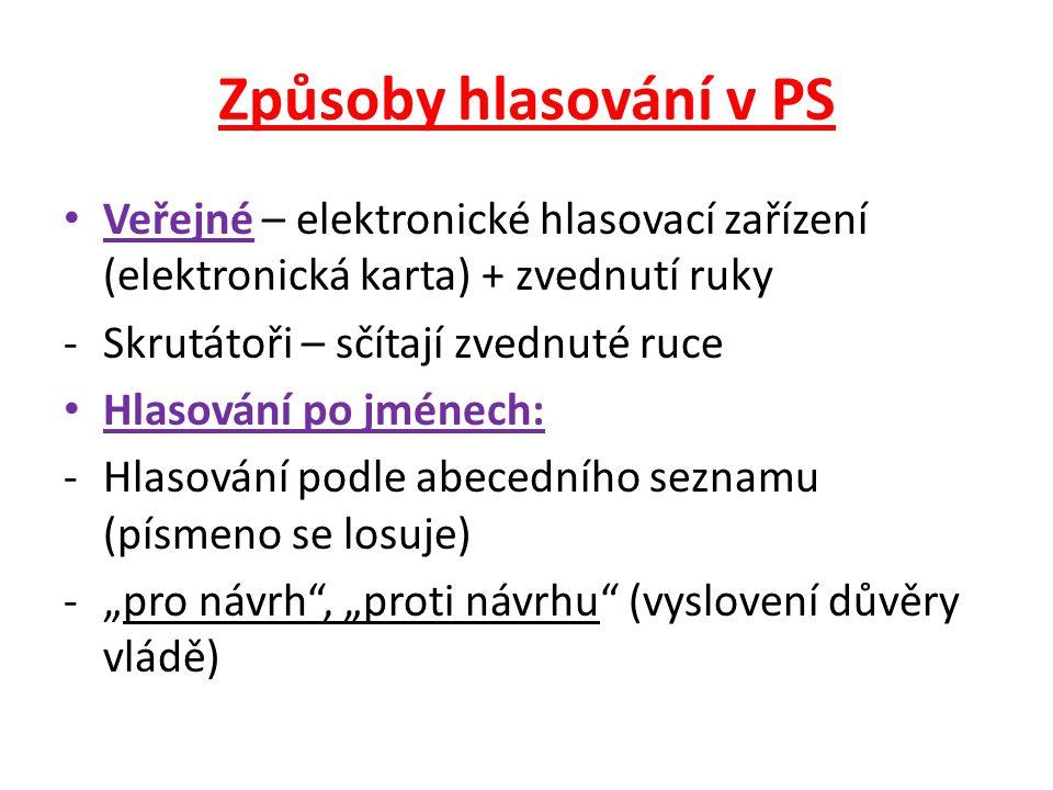 Způsoby hlasování v PS Veřejné – elektronické hlasovací zařízení (elektronická karta) + zvednutí ruky.