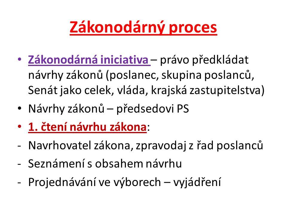 Zákonodárný proces