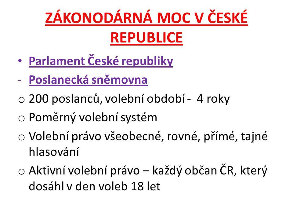 ZÁKONODÁRNÁ MOC V ČESKÉ REPUBLICE
