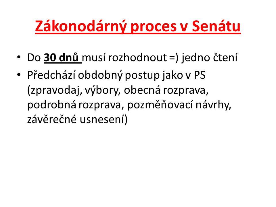 Zákonodárný proces v Senátu