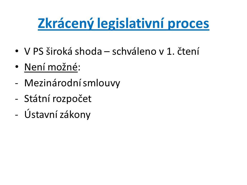 Zkrácený legislativní proces