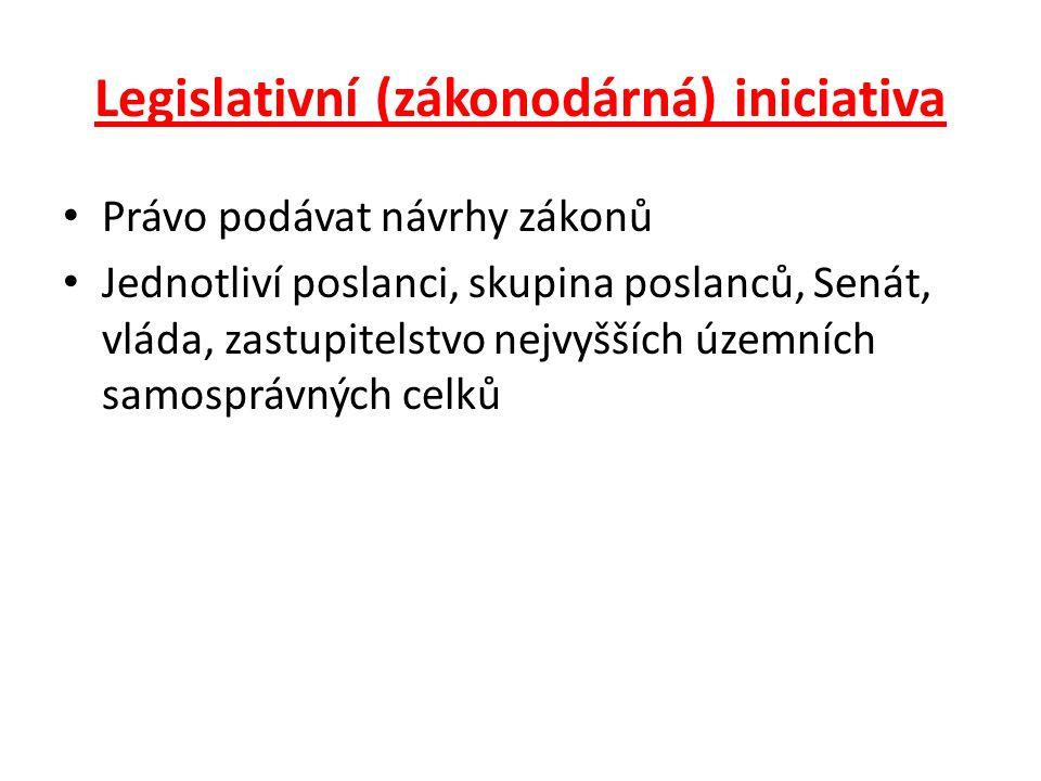 Legislativní (zákonodárná) iniciativa