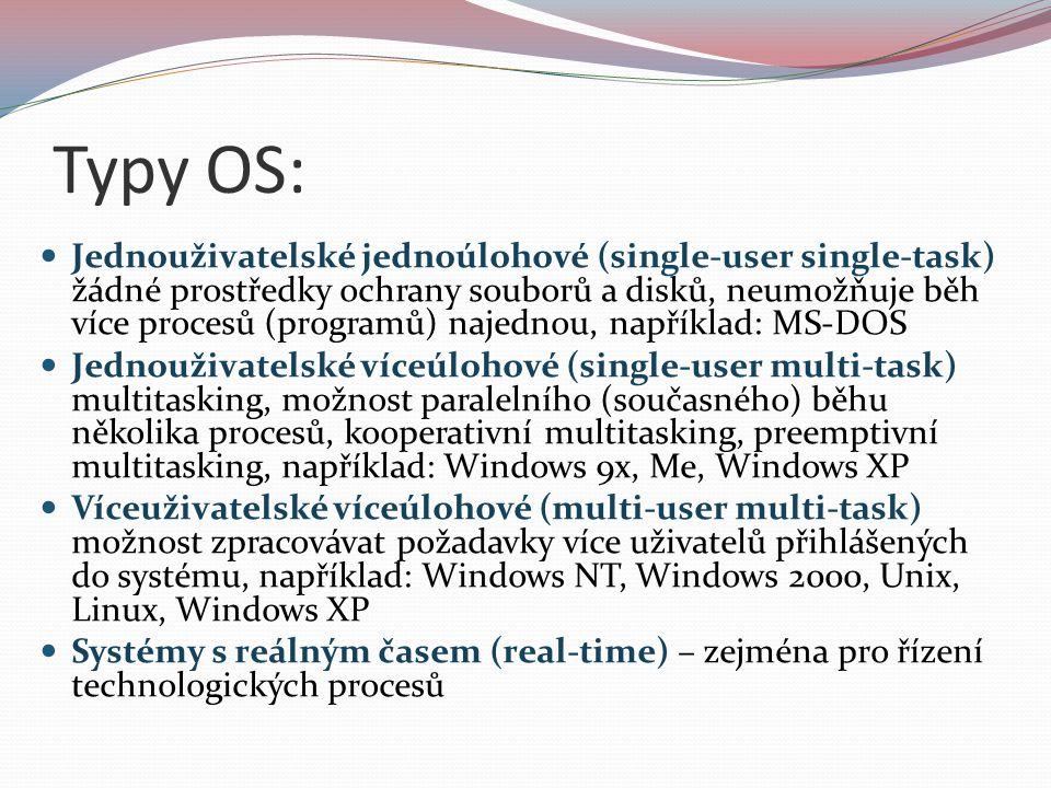 Typy OS: