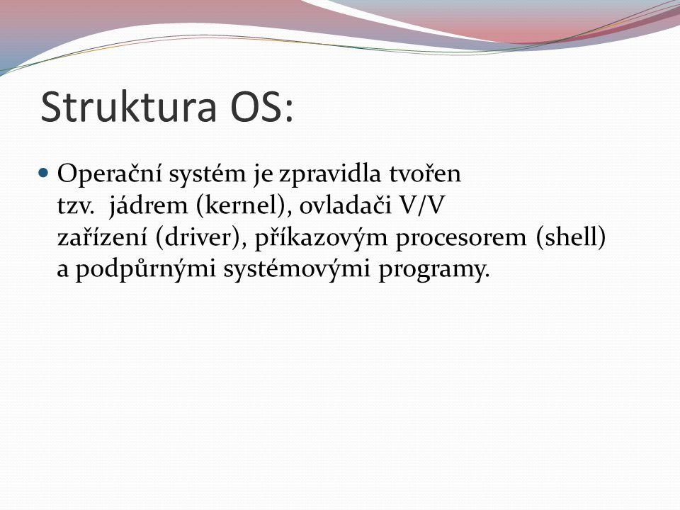 Struktura OS: