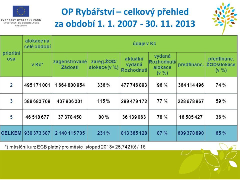 OP Rybářství – celkový přehled za období 1. 1. 2007 - 30. 11. 2013
