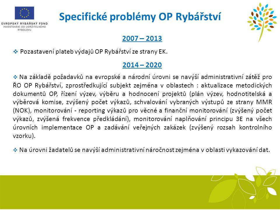 Specifické problémy OP Rybářství