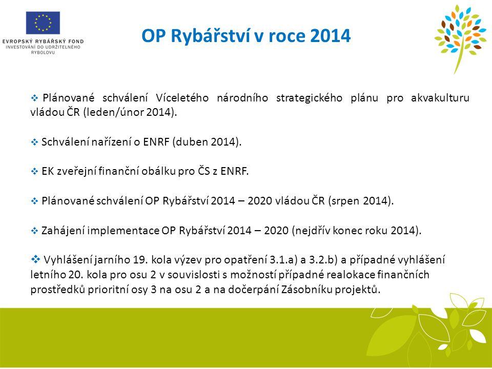 OP Rybářství v roce 2014 Plánované schválení Víceletého národního strategického plánu pro akvakulturu vládou ČR (leden/únor 2014).