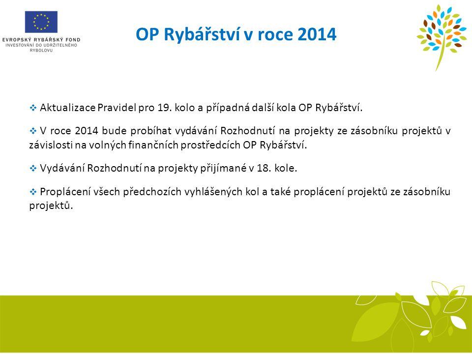 OP Rybářství v roce 2014 Aktualizace Pravidel pro 19. kolo a případná další kola OP Rybářství.