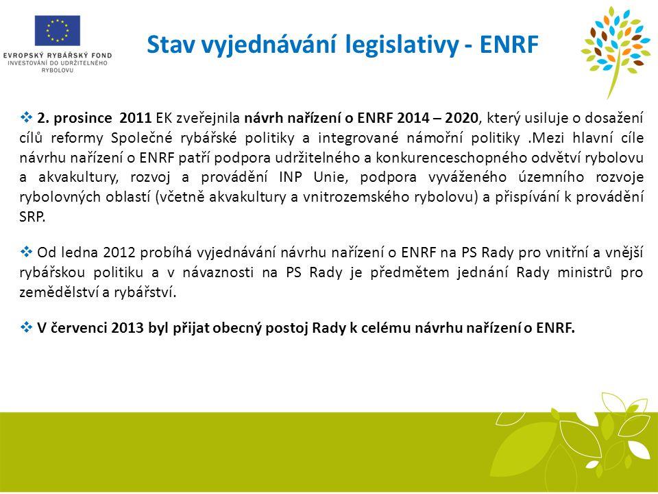 Stav vyjednávání legislativy - ENRF