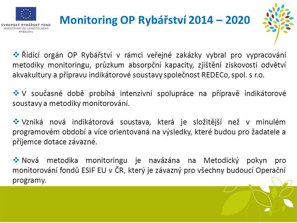 Monitoring OP Rybářství 2014 – 2020