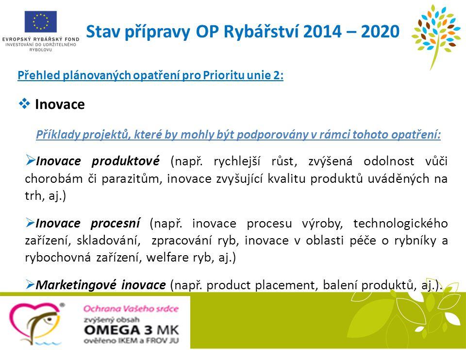 Stav přípravy OP Rybářství 2014 – 2020