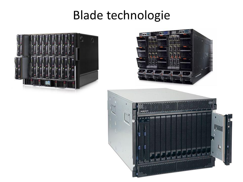 Blade technologie