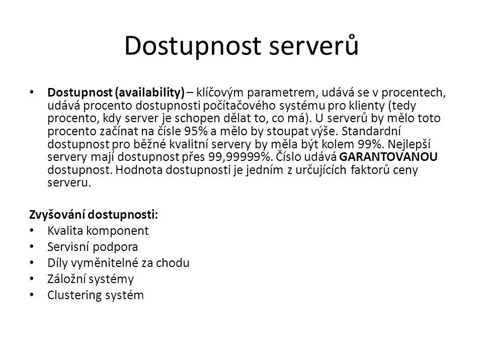Dostupnost serverů