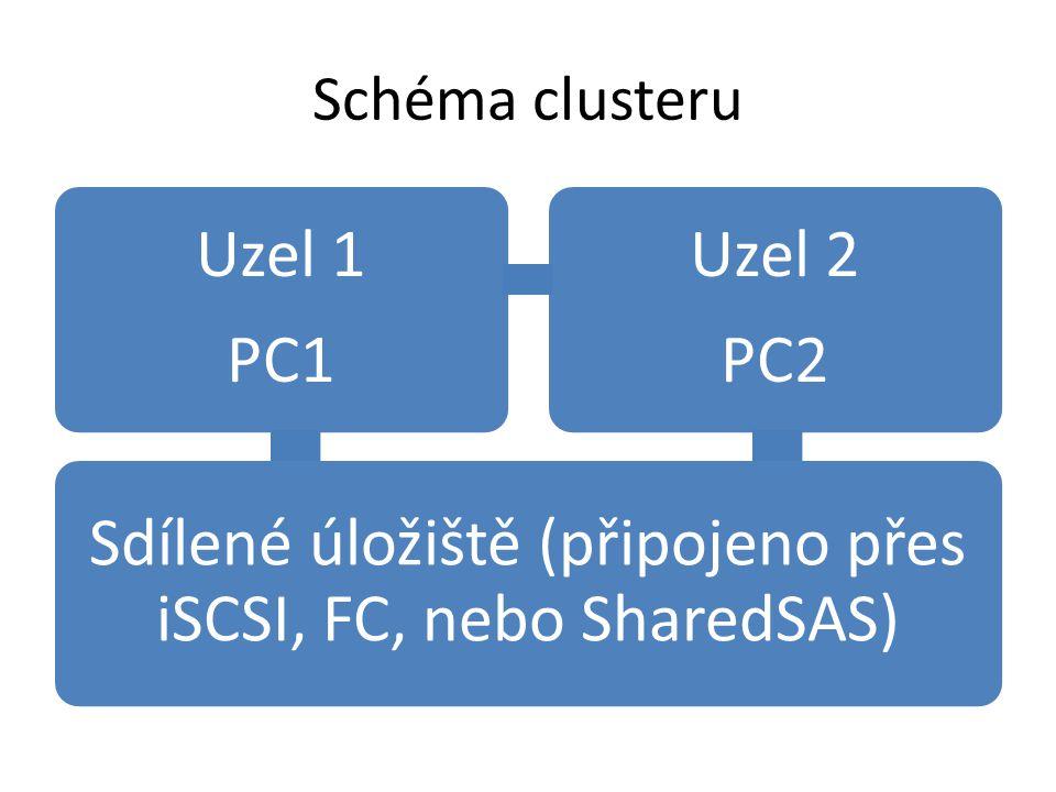 Sdílené úložiště (připojeno přes iSCSI, FC, nebo SharedSAS)