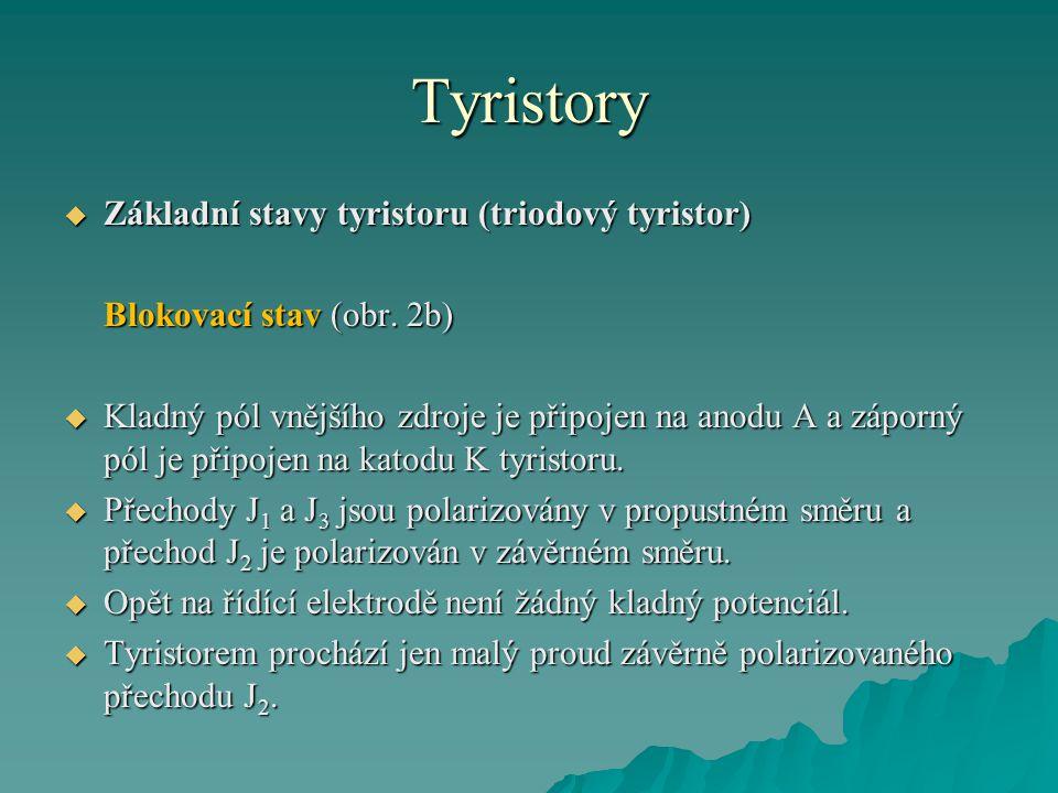 Tyristory Základní stavy tyristoru (triodový tyristor)