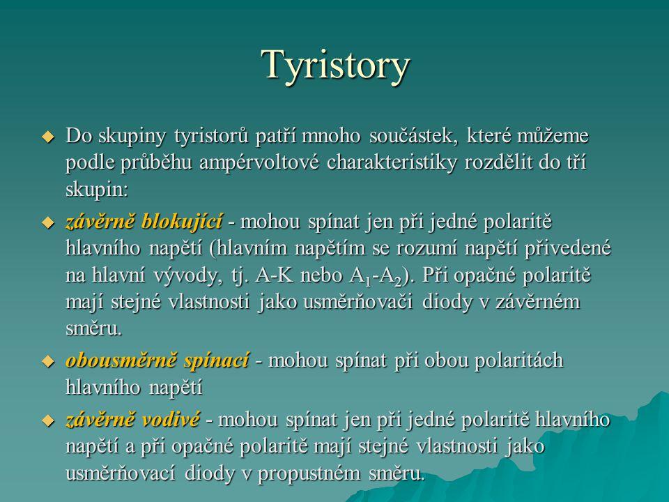 Tyristory Do skupiny tyristorů patří mnoho součástek, které můžeme podle průběhu ampérvoltové charakteristiky rozdělit do tří skupin: