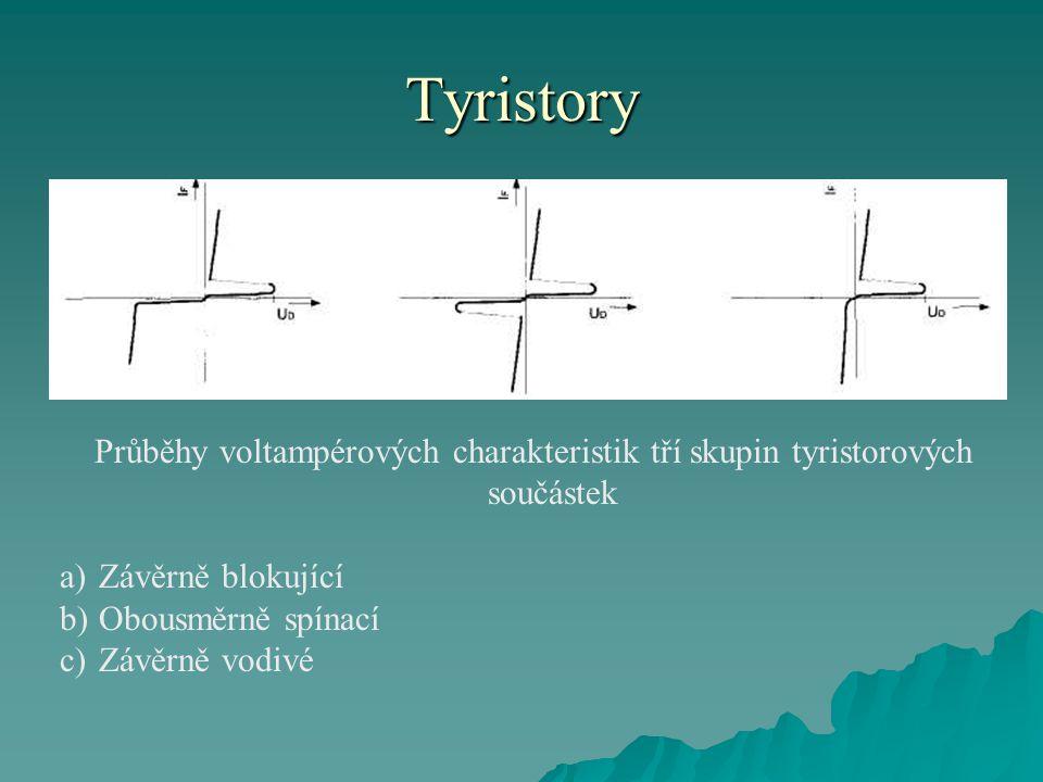 Tyristory Průběhy voltampérových charakteristik tří skupin tyristorových součástek. Závěrně blokující.