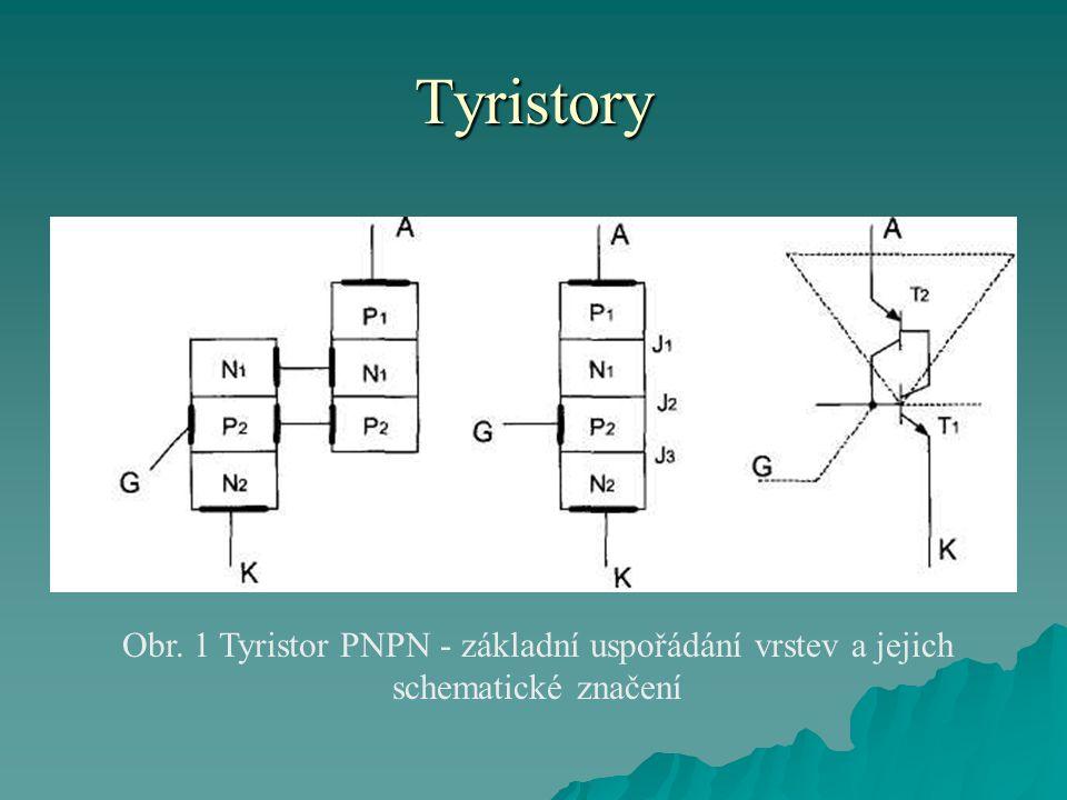 Tyristory Obr. 1 Tyristor PNPN - základní uspořádání vrstev a jejich schematické značení