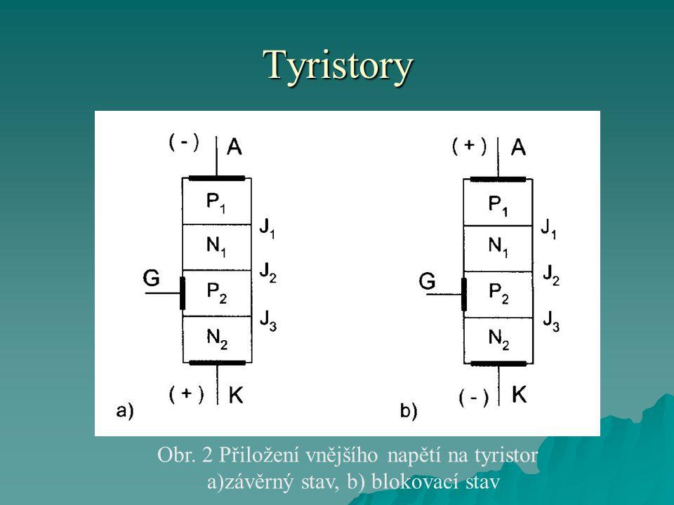 Tyristory Obr. 2 Přiložení vnějšího napětí na tyristor