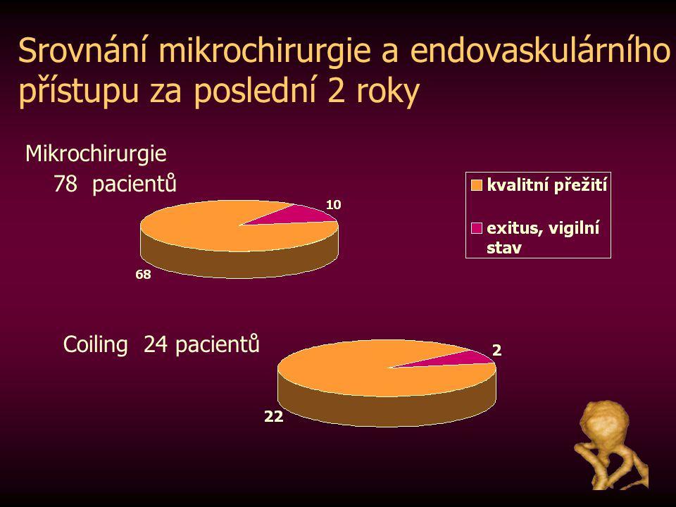 Srovnání mikrochirurgie a endovaskulárního přístupu za poslední 2 roky