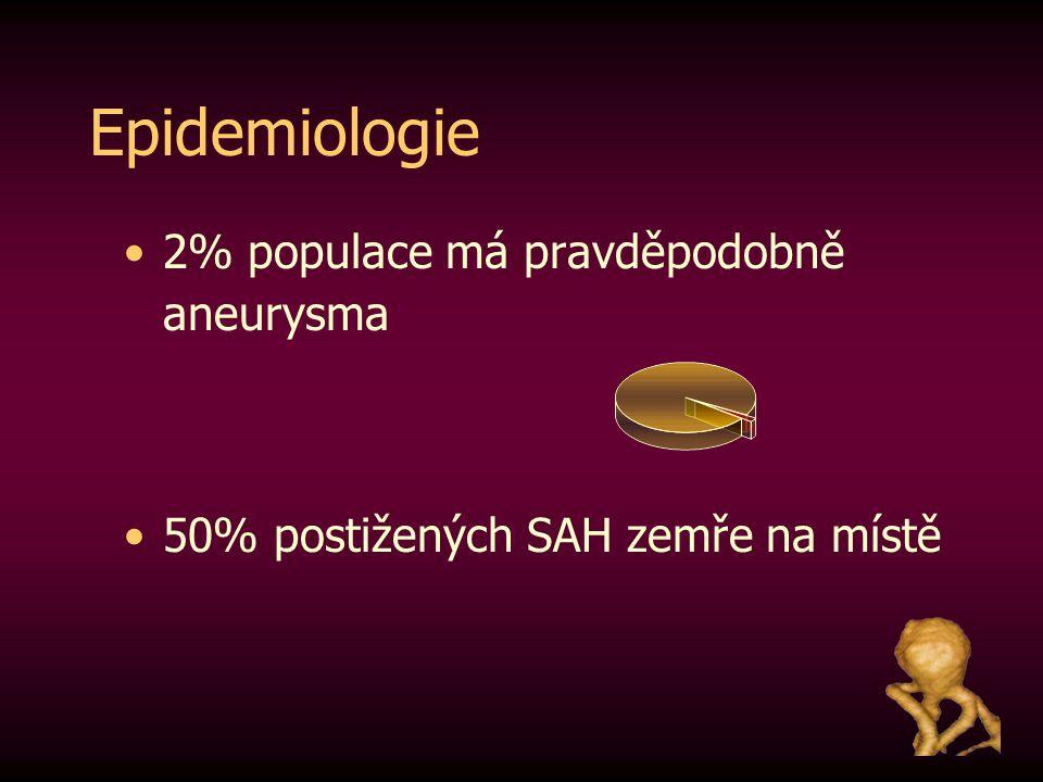 Epidemiologie 2% populace má pravděpodobně aneurysma