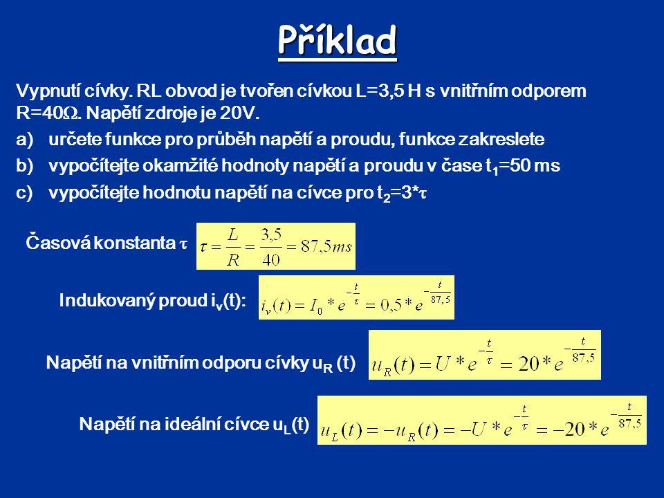 Příklad Vypnutí cívky. RL obvod je tvořen cívkou L=3,5 H s vnitřním odporem R=40. Napětí zdroje je 20V.