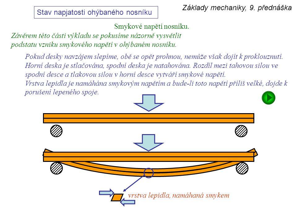Základy mechaniky, 9. přednáška