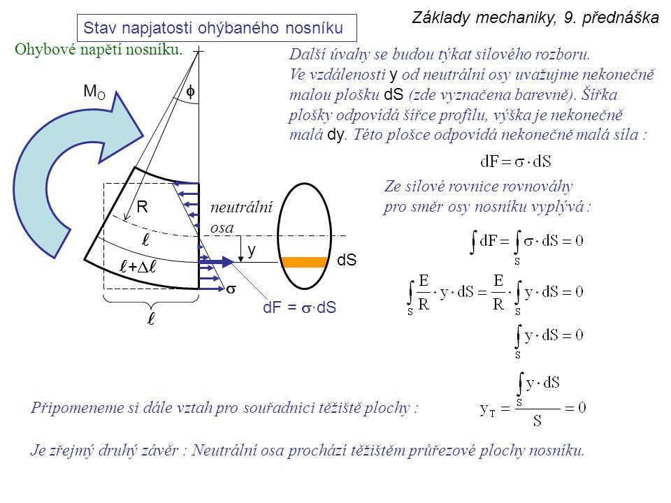 l l+Dl l Základy mechaniky, 9. přednáška