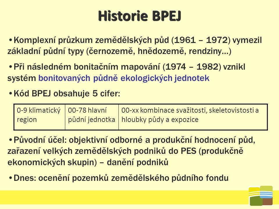 Historie BPEJ Komplexní průzkum zemědělských půd (1961 – 1972) vymezil základní půdní typy (černozemě, hnědozemě, rendziny…)