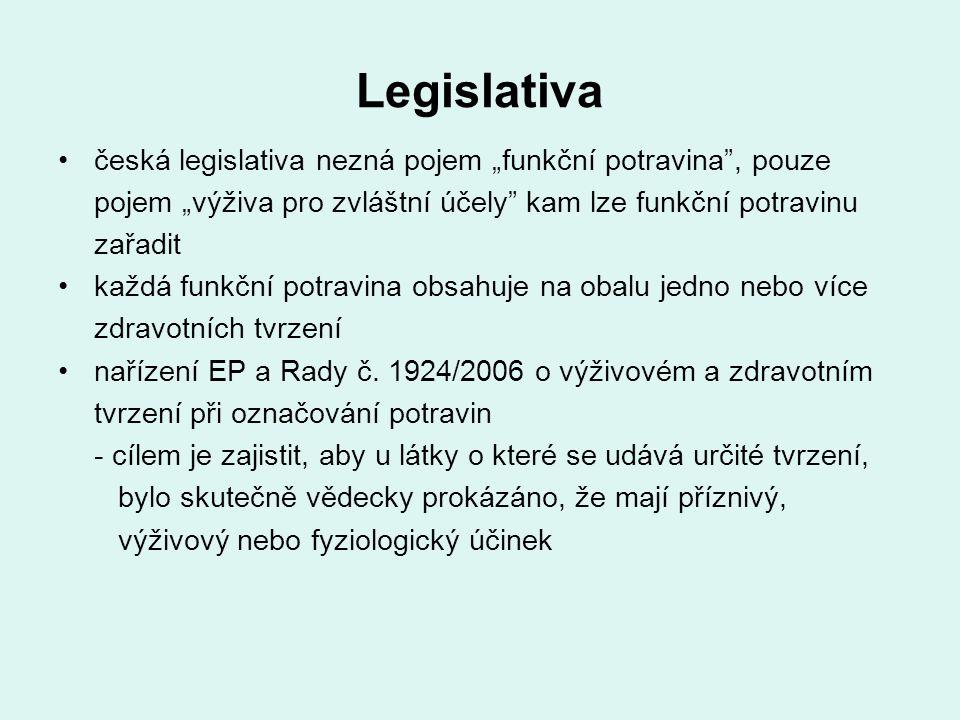 """Legislativa česká legislativa nezná pojem """"funkční potravina , pouze"""