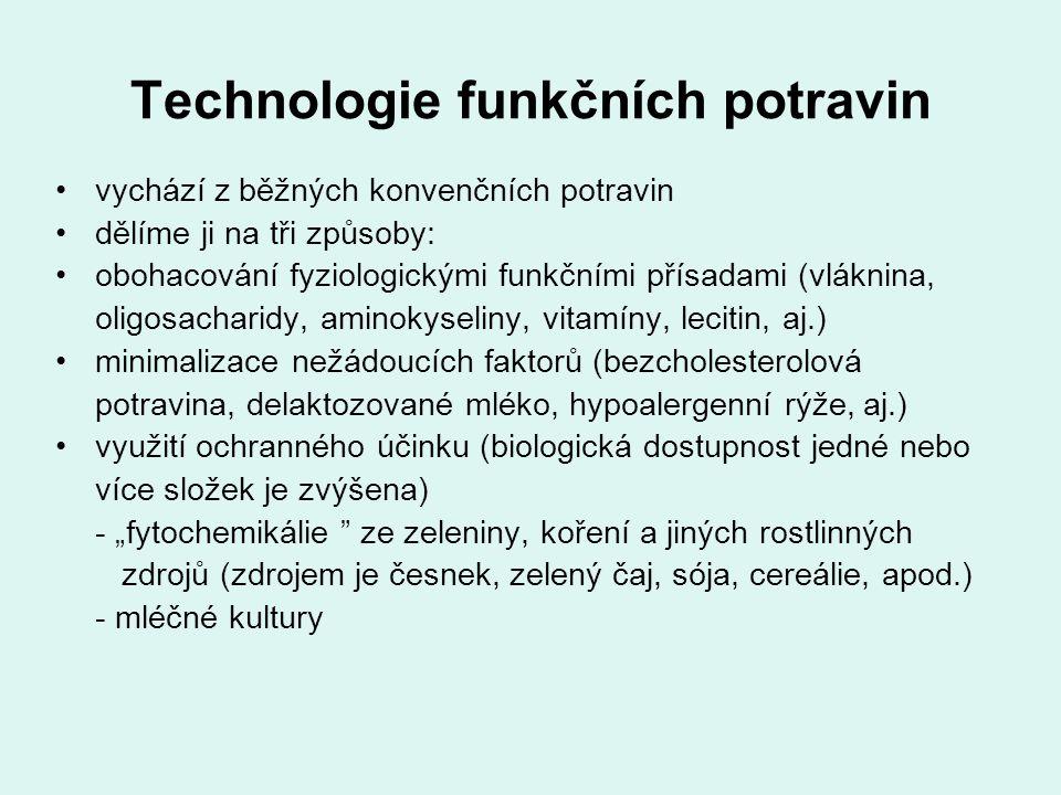Technologie funkčních potravin