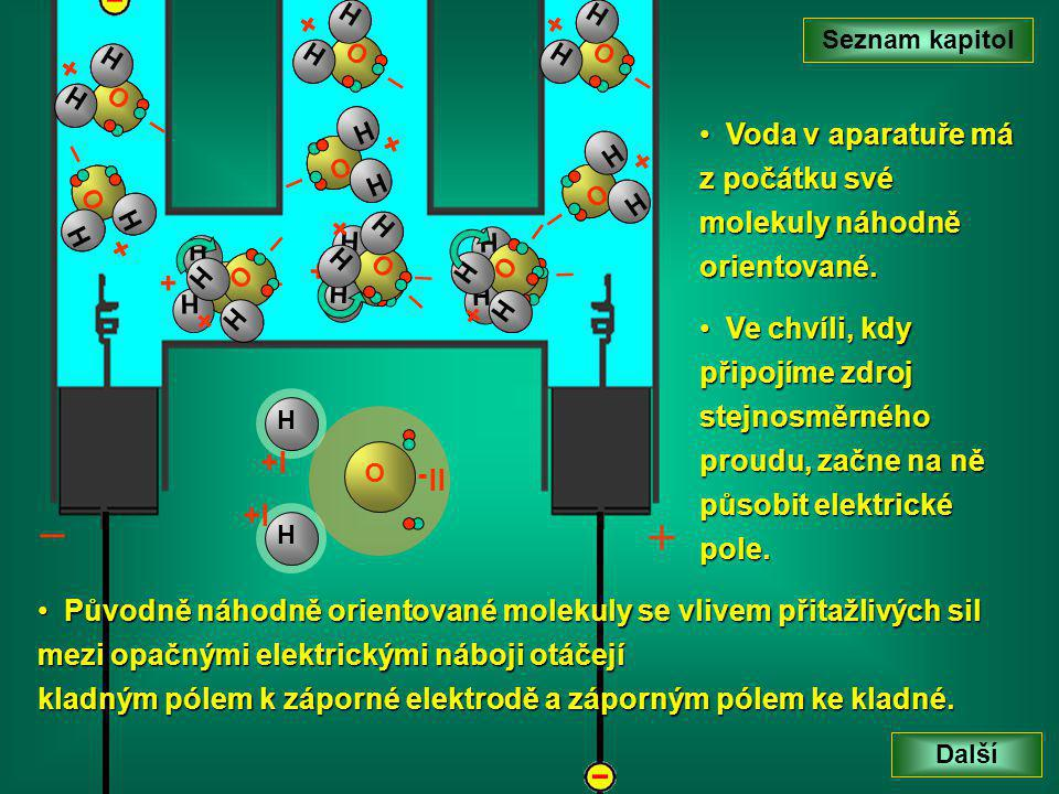 O H. _. + O. H. _. + Seznam kapitol. Voda v aparatuře má z počátku své molekuly náhodně orientované.