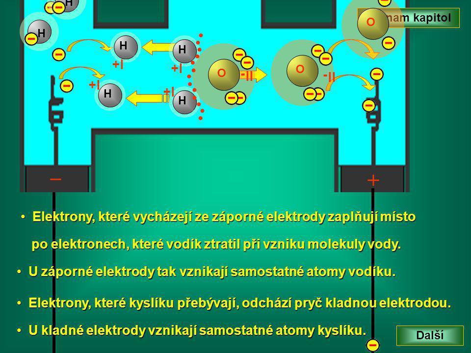H O. _. + Seznam kapitol. H. H. I+ O. H. II- I+ O. II- Elektrony, které vycházejí ze záporné elektrody zaplňují místo.