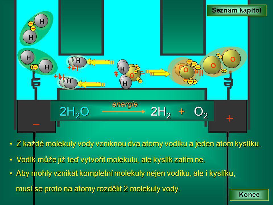 _ + 2H2O + O2 2H2 _ _ II- + II- + I+ I+ energie