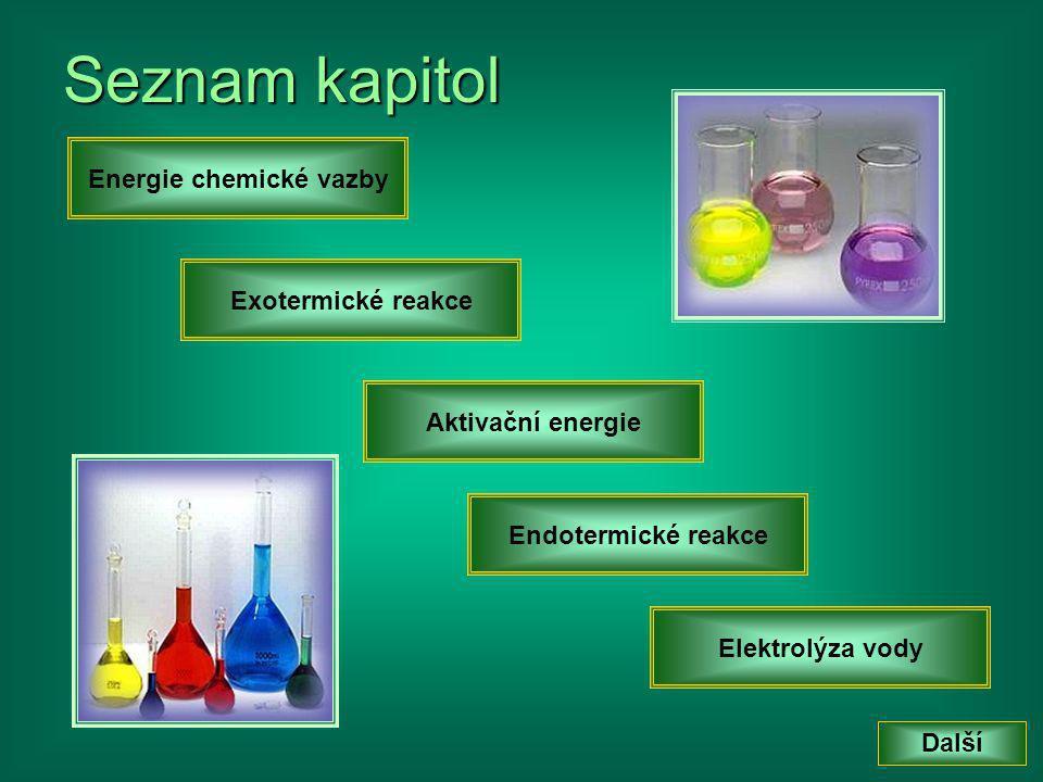 Energie chemické vazby