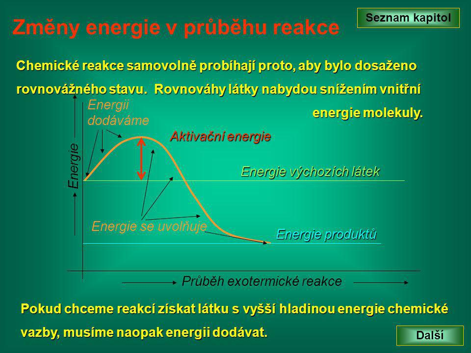 Změny energie v průběhu reakce