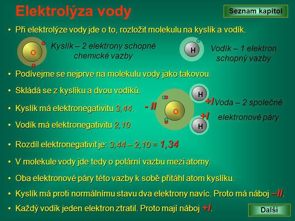 Elektrolýza vody +I - II