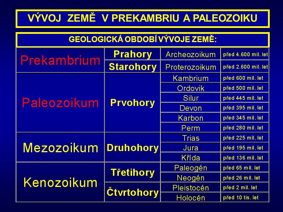 VÝVOJ ZEMĚ V PREKAMBRIU A PALEOZOIKU GEOLOGICKÁ OBDOBÍ VÝVOJE ZEMĚ: