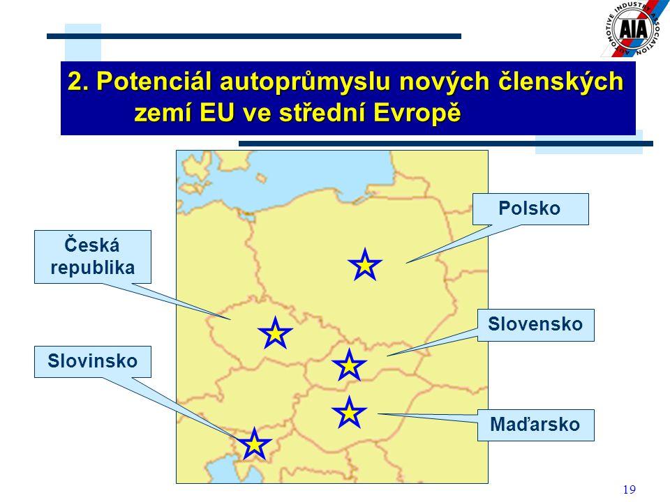 2. Potenciál autoprůmyslu nových členských zemí EU ve střední Evropě