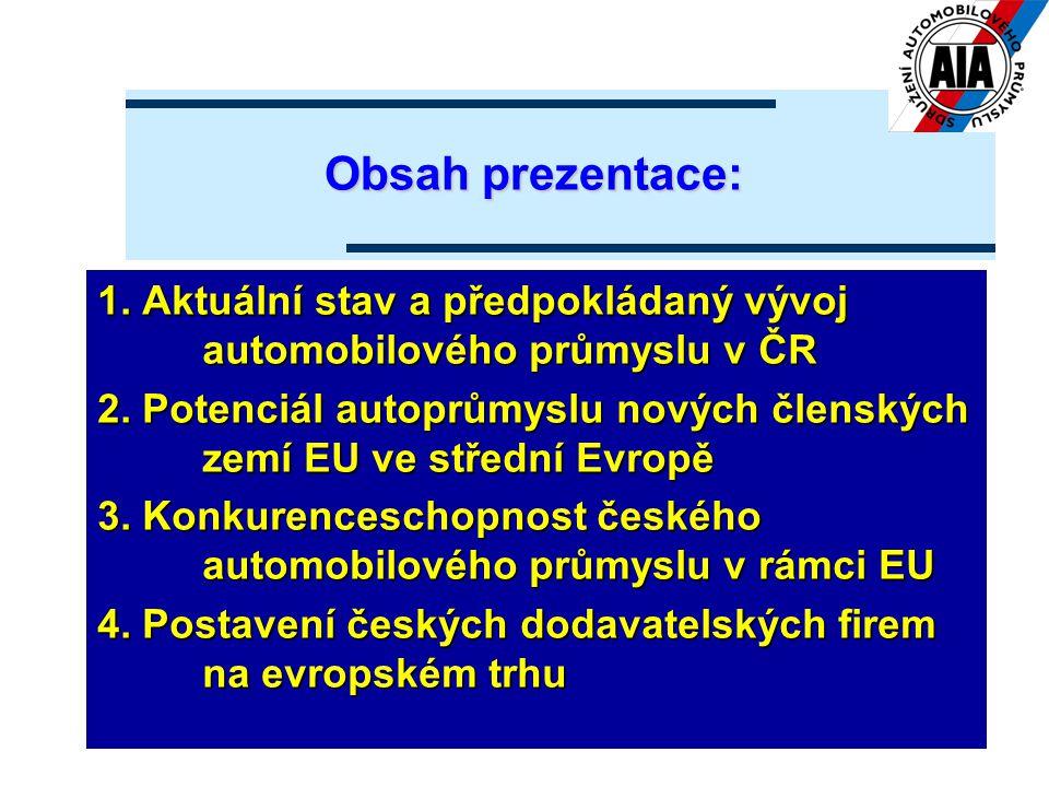 Obsah prezentace: 1. Aktuální stav a předpokládaný vývoj automobilového průmyslu v ČR.