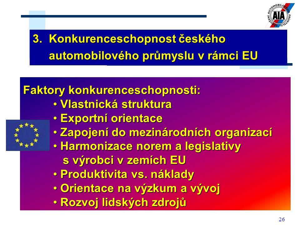 3. Konkurenceschopnost českého