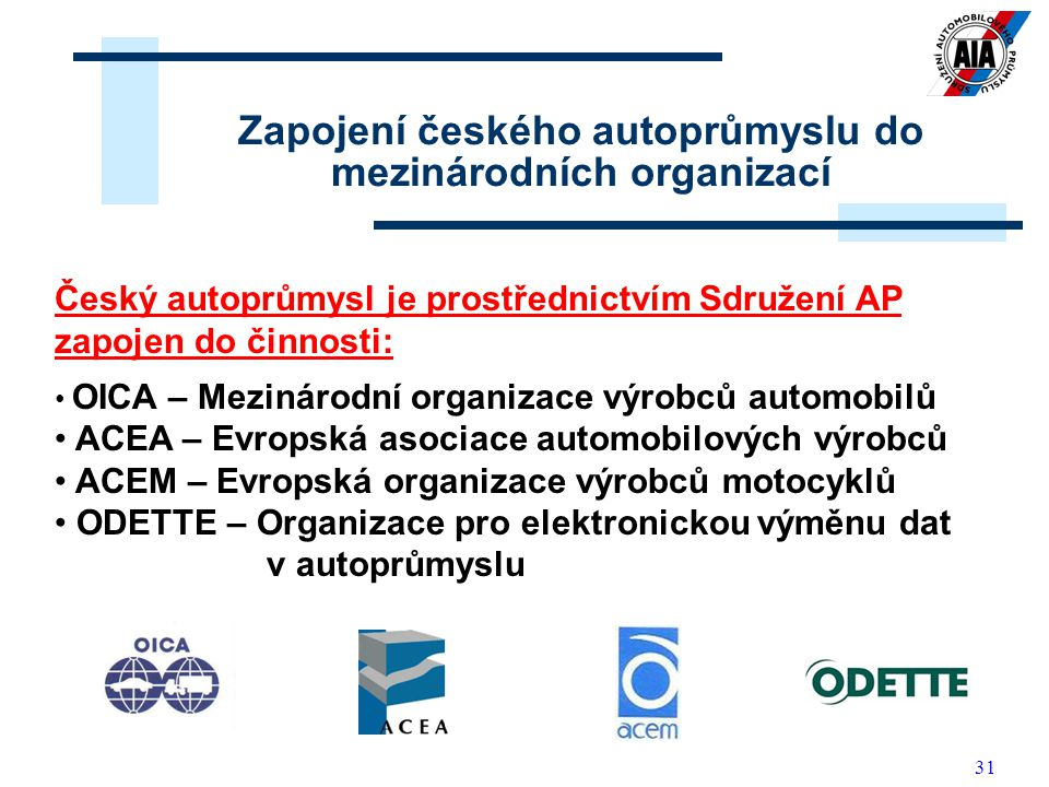 Zapojení českého autoprůmyslu do mezinárodních organizací